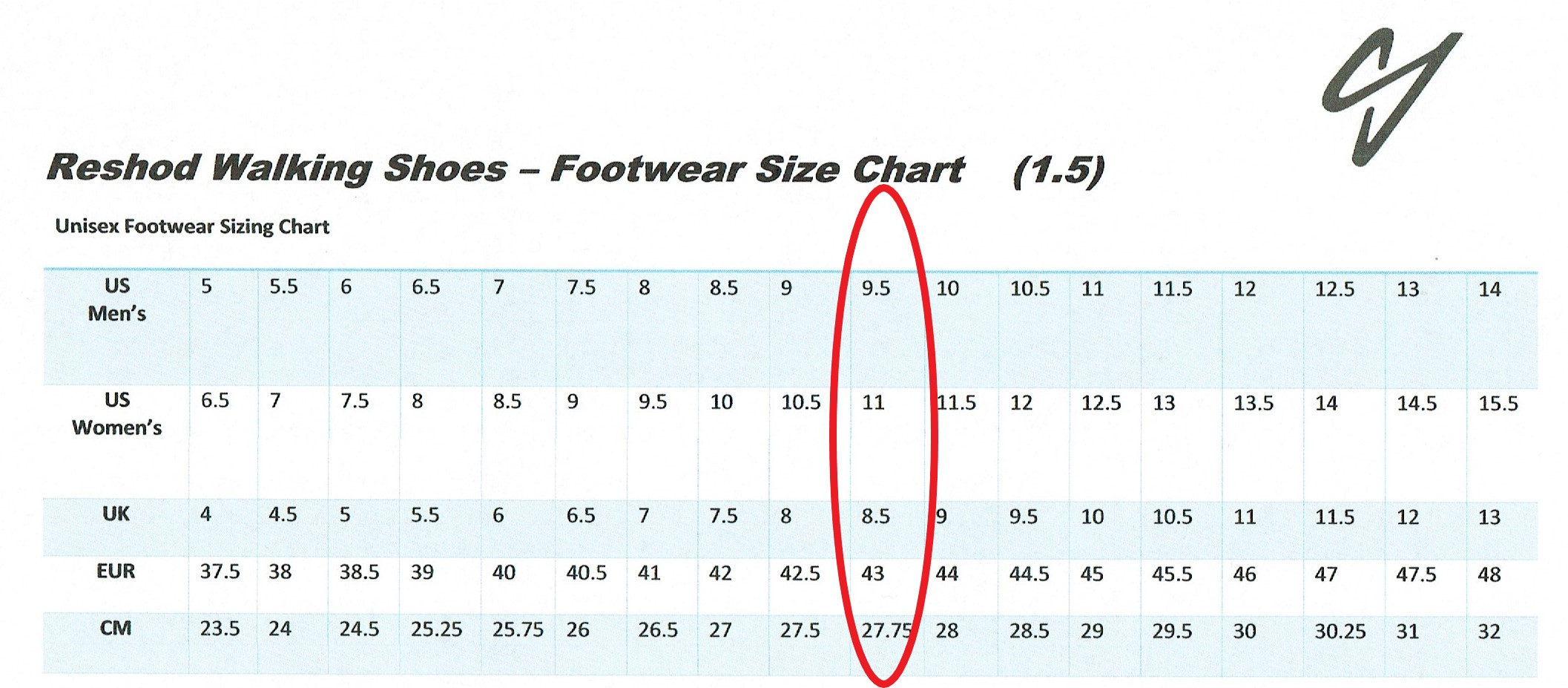Should You Buy A Size Larger In Walking Shoes